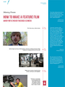 Missing Pieces: How to Make a Feature Film