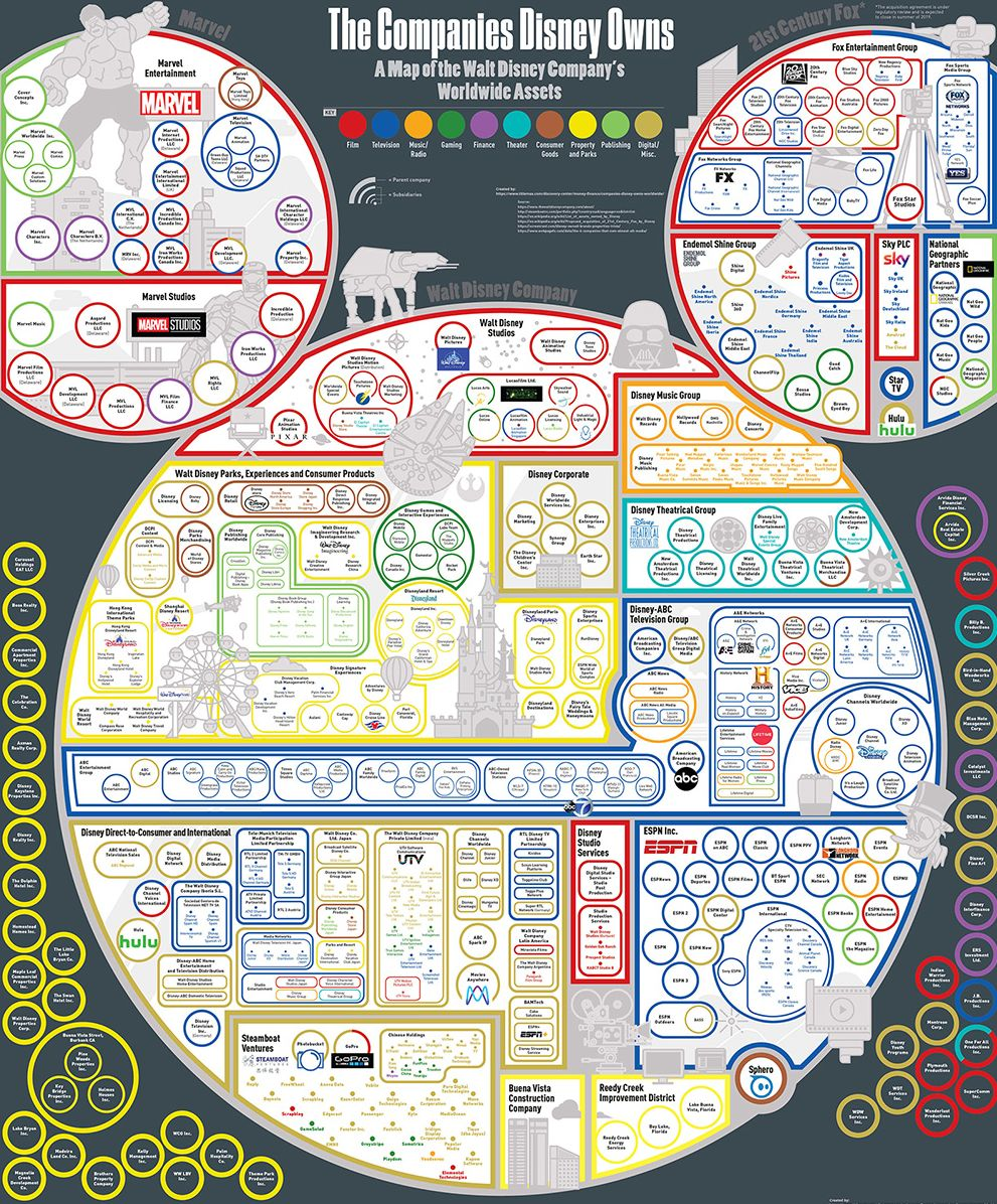 The size of Disney's growing empire.